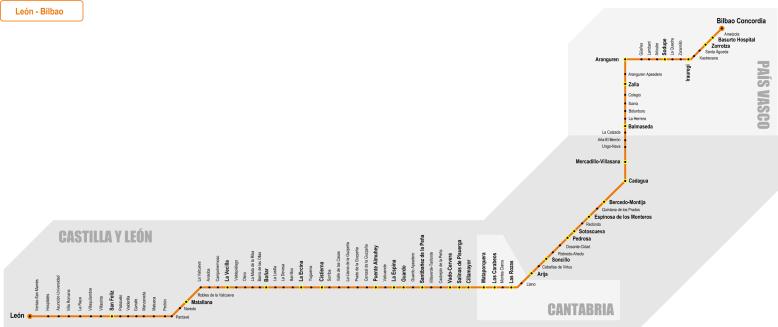map_leon_bilbao