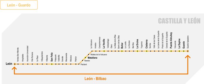 map_leon_guardo